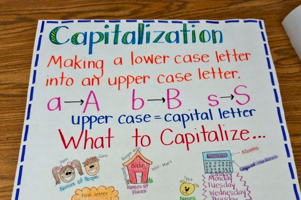 punctuation-worksheets-capitalize-the-fairy-tale-characters