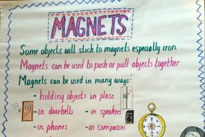magnets-electricity